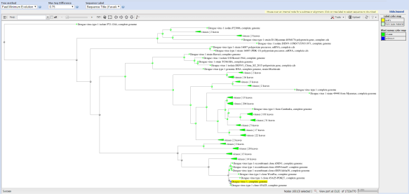 "Figure 7. An Example Phylogenetic Tree. A phylogenetic tree built from the results for the example Ebolavirus sequence in Figure 2 is shown. The tree can be customized by selecting the tree building method, maximum sequence difference, and sequence labels from the corresponding pull-down menus in the top-left of the interface. Additionally, in the ""Tools"" drop-down (top-right), users can select from a variety of tree layouts, sort orders, and a variety of download formats."