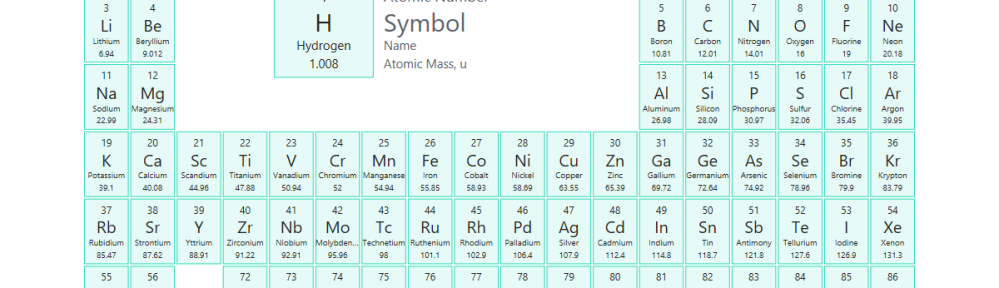 the PubChem periodic table of elements page with hydrogen selected