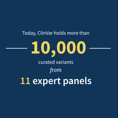 Text: Today, ClinVar holds more than 10,000 curated variants from 11 expert panels